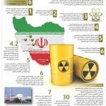 إيران تبدأ تنفيذ اتفاق النووي وتخفيف أميركي أوروبي للعقوبات