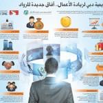 افتتاح أكاديمية دبي لريادة الأعمال اليوم