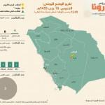 السعودية.. 3 حالات وفاة وإصابتان جديدتان بـ«كورونا»
