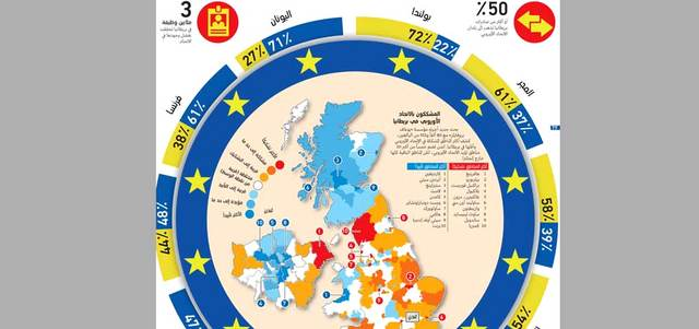 استفتاء تاريخي حول مستقبل بريطانيا فـــــي الاتحاد الأوروبي