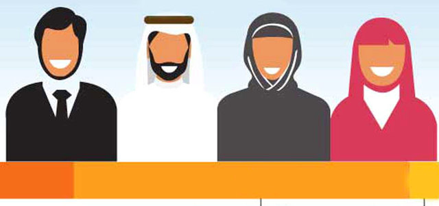 دراسة لإسعاد موظفي حكومة دبي: «الرواتب» على رأس الأولويات بـ 95%