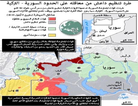 تركيا تقترح على موسكو وواشنطن إنشاء «منطقة آمنة» في سوريا