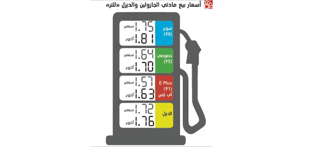 «الطاقة»: 6 فلوس زيادة في أسعار البنزين لشهر أكتوبر