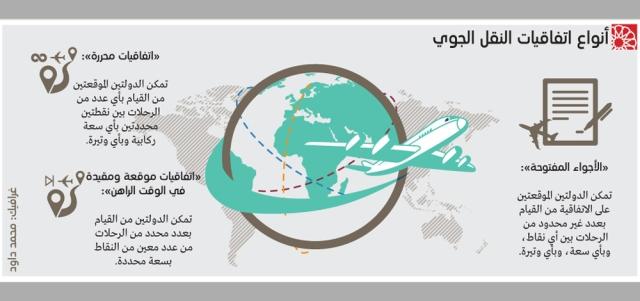 «الطيران المدني» تفاوض 30 دولة لزيادة حقوق النقل الجوي للشركات الوطنية