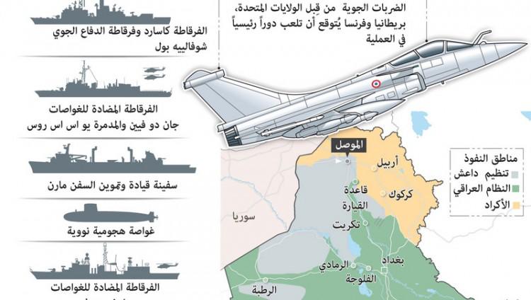 العبادي: معركة الموصل وشيكة