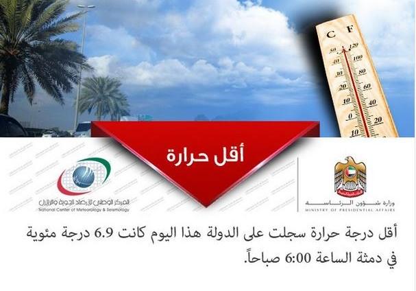 الطقس المتوقع على الدولة خلال ثلاثة أيام