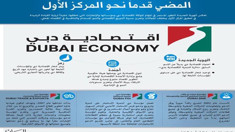 «اقتصادية دبي» تجدد هويتها المؤسسية