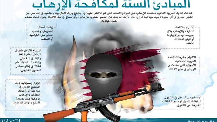 الدول الداعية لمكافحة الإرهاب:  دعم الإرهاب لن يمر بلا عقاب
