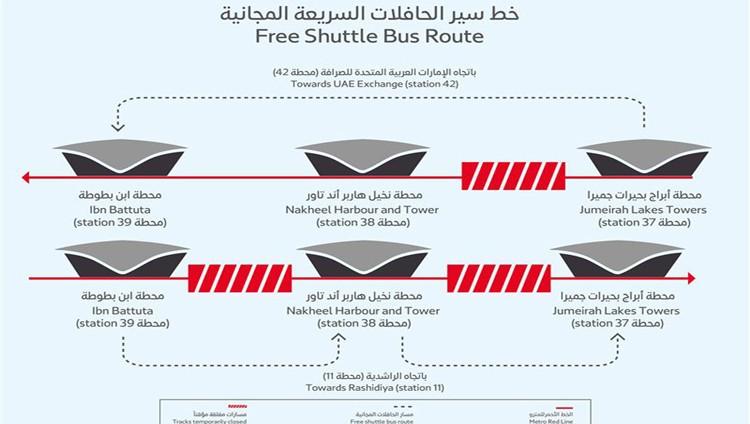 طرق دبي تجري إغلاقا جزئيا في الخط الأحمر للمترو لمدة 10 أسابيع يومي الجمعة والسبت