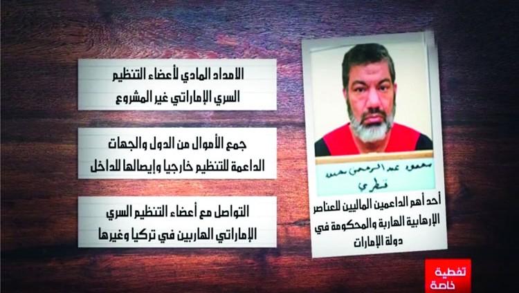 «وثائقي» يكشف فصلاً جديداً من ملفات قــــــطر السرية لإسقاط الدول الخليجية