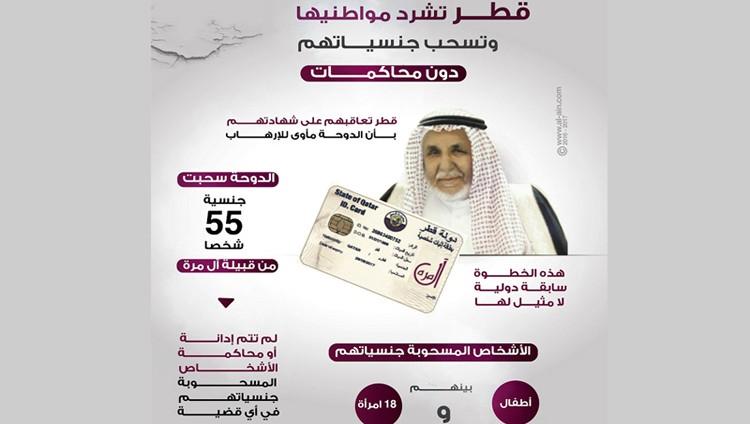 مذكرة للأمم المتحدة ضد انتهـاكات النظام القطري بحق قبيلة «آل مرة»