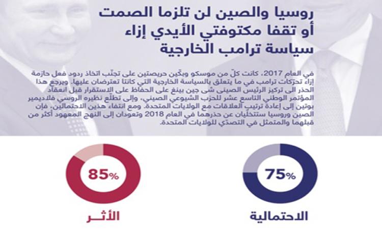 رصدها تقرير بـ«المنتدى الاستراتيجي العربي» العاشر.. 15 توقعاً تلخص حالة العالم في عام 2018