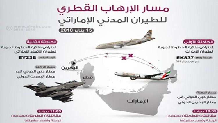 الإمارات تدين التصعيد القطري وتفند مزاعم «الحمدين» لمجلس الأمن