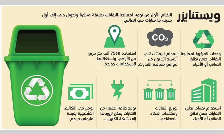 «دبي 10X» توظف الذكاء الاصطناعي في تحويل النفايات إلى طاقة مستدامة