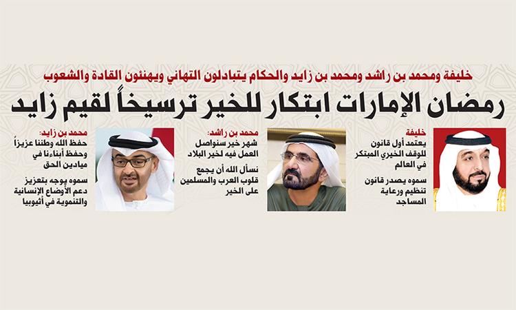 رمضان الإمارات ابتكار للخير ترسيخاً لقيم زايد