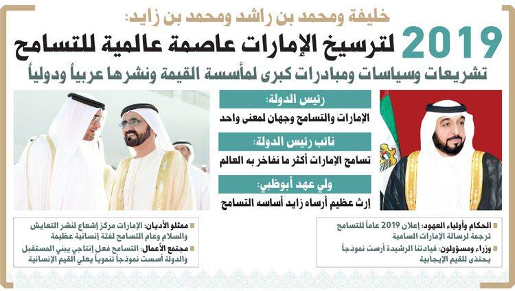 خليفة ومحمد بن راشد ومحمد بن زايد: 2019 لترسيخ الإمارات عاصمة عالمية للتسامح