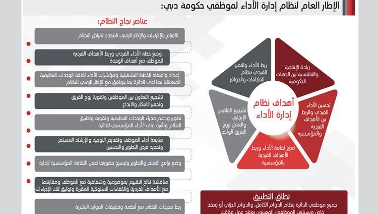3 ركائز لـ «إدارة أداء الموظف الحكومي» في دبي