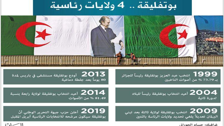 أحزاب جزائرية تدعو بوتفليقة للترشّح لولاية خامسة