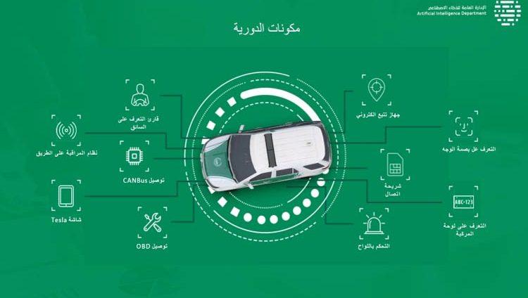 شرطة دبي تُجهّز 2000 مركبة ذكية العام الجاري