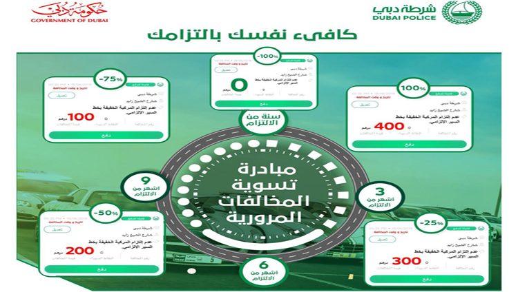 %75 خصم على المخالفات المرورية في دبي