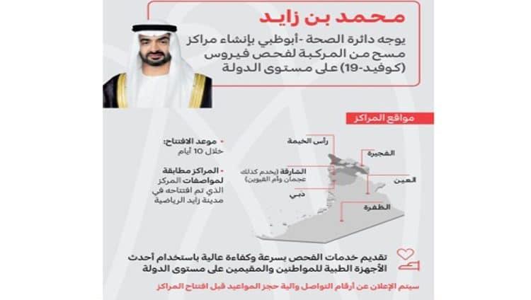 محمد بن زايد يوجه بإنشاء مراكز لفحص «كورونا» في الإمارات